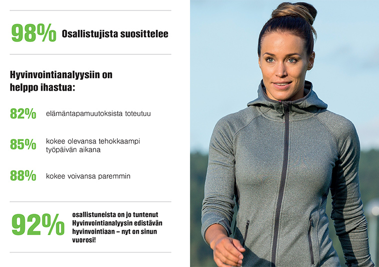 Firstbeat analyysi mittaus hyvinvointi ravintovalmentaja Jyväskylä